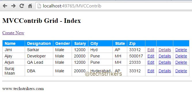 CRUD Operations Using MVCContrib Grid with ASP NET MVC 5 and